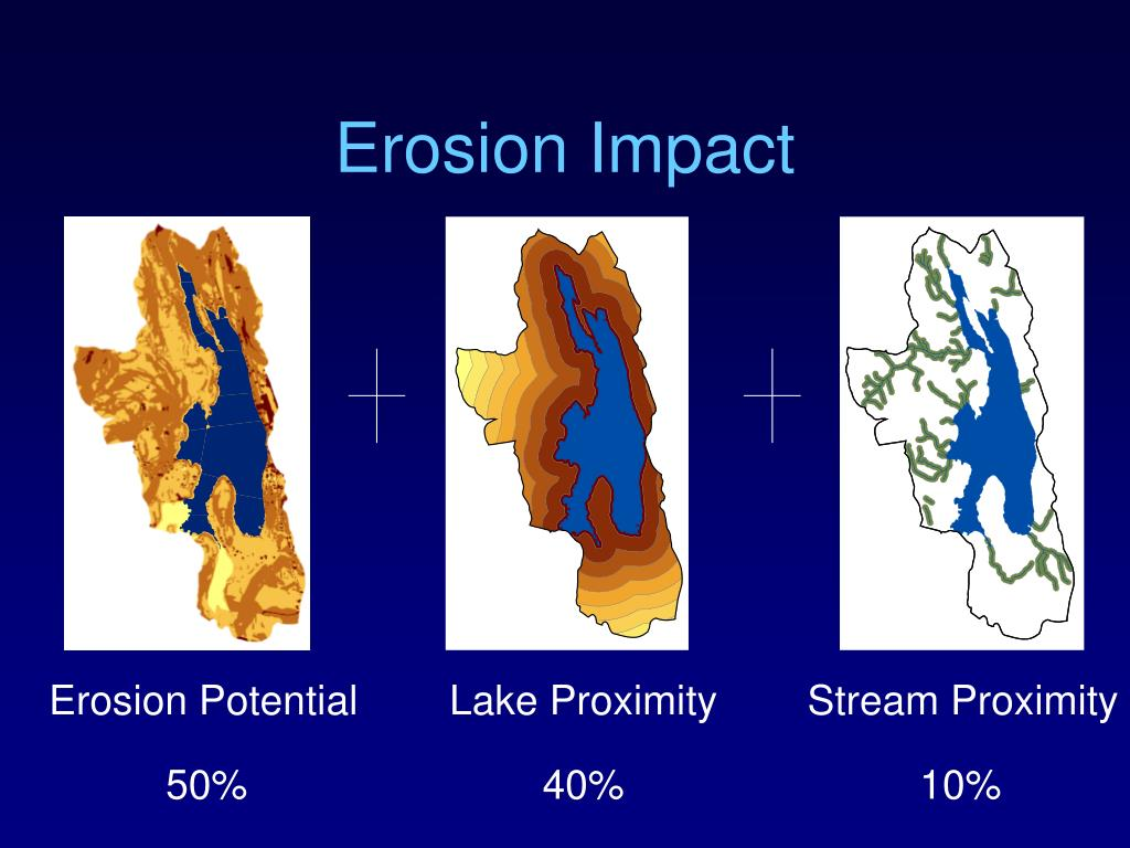 Erosion Impact