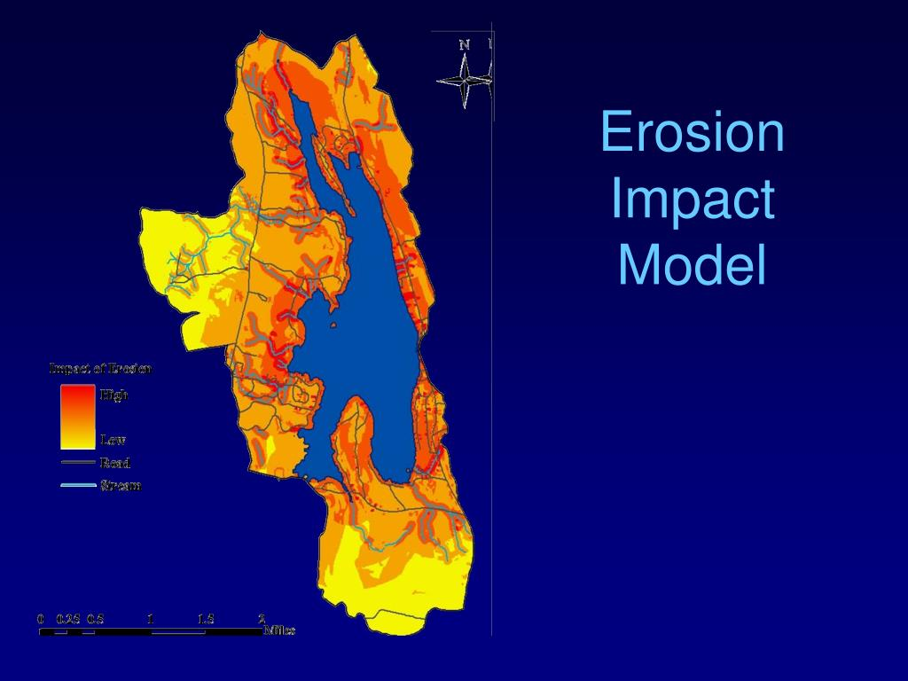 Erosion Impact Model