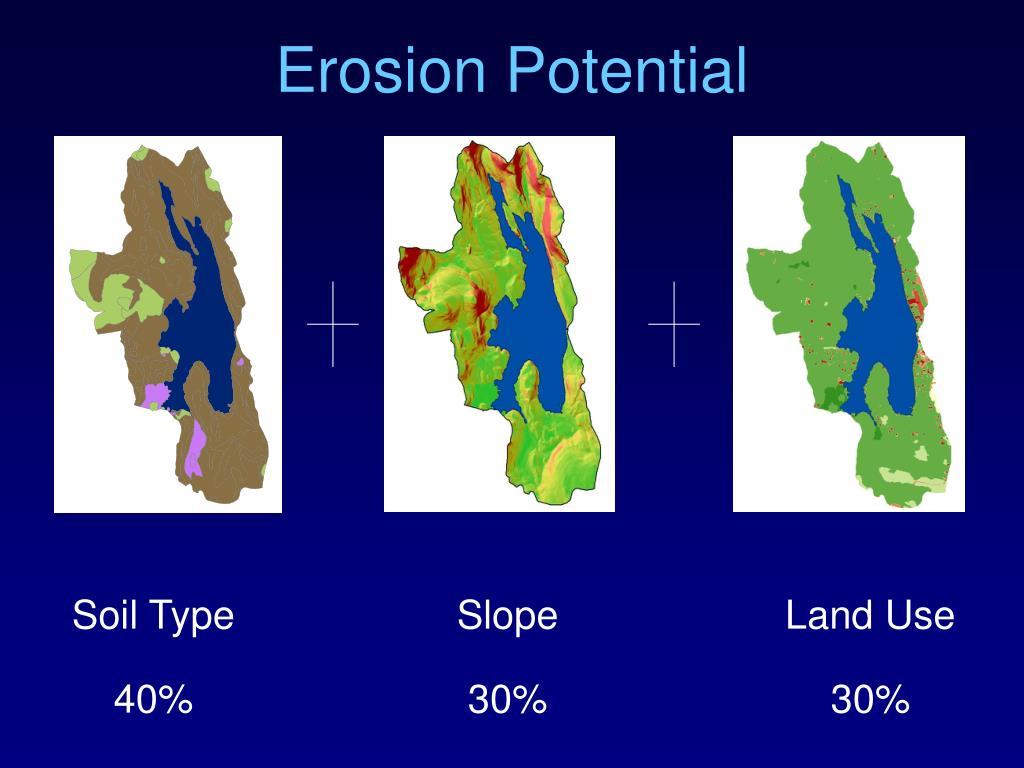Erosion Potential