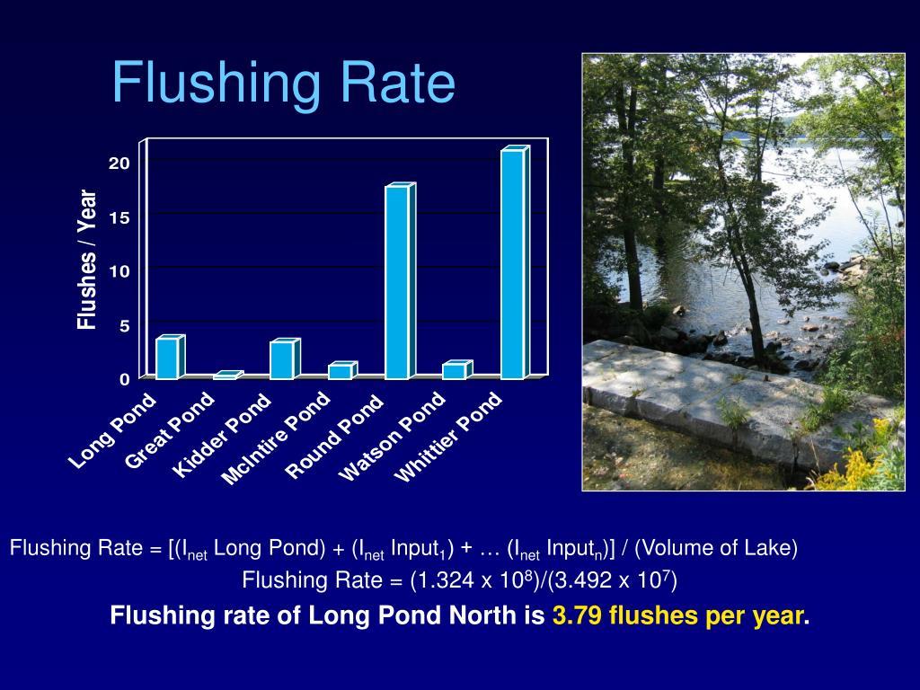 Flushing Rate