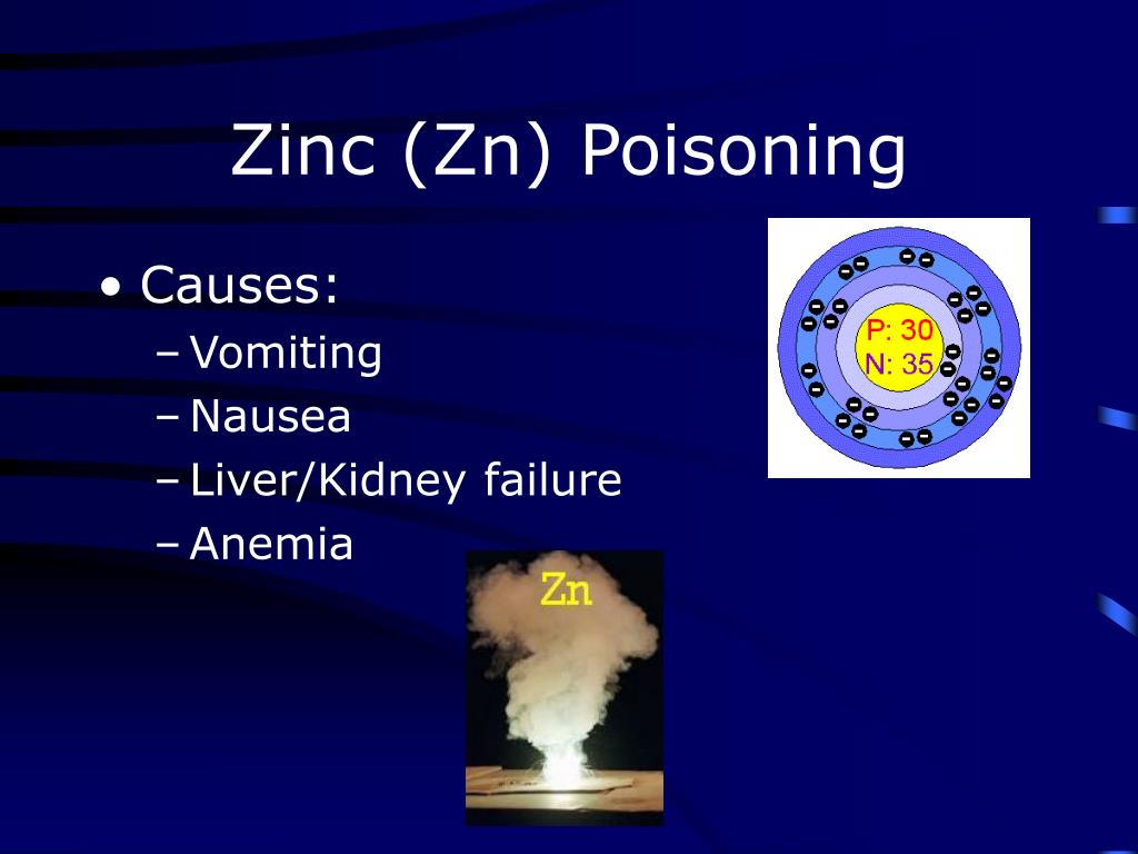 Zinc (Zn) Poisoning
