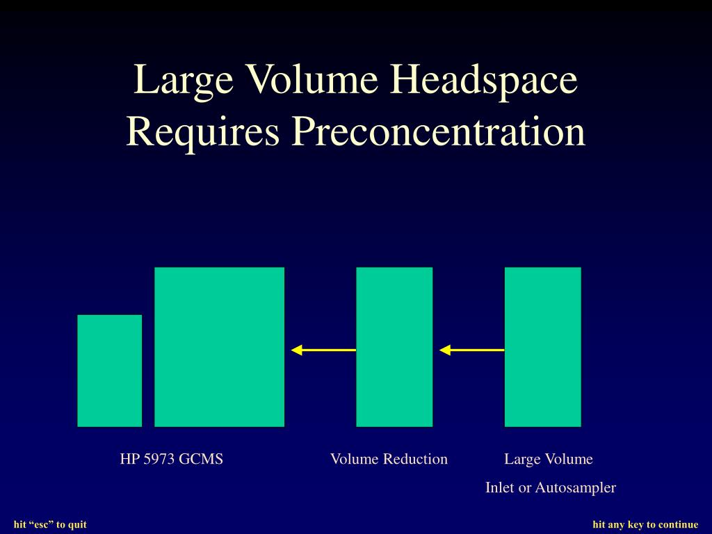 Large Volume Headspace Requires Preconcentration