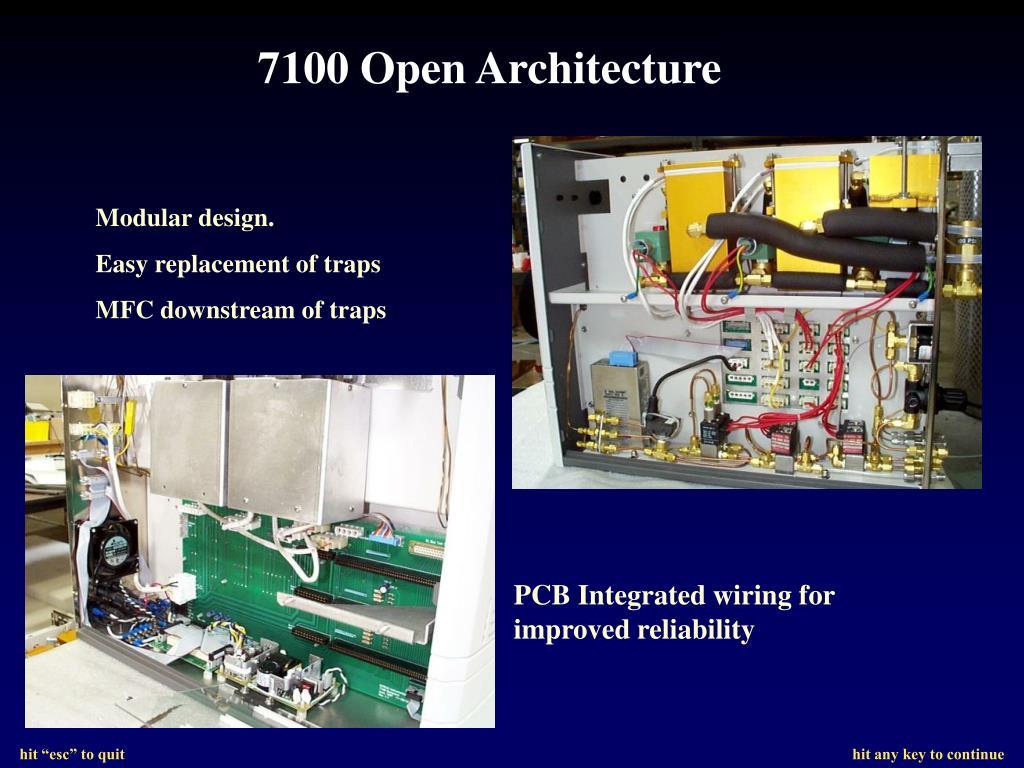 7100 Open Architecture