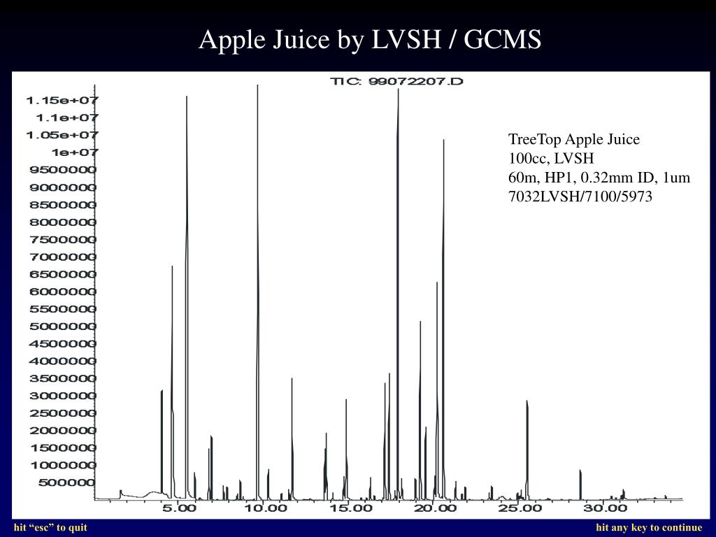 Apple Juice by LVSH / GCMS
