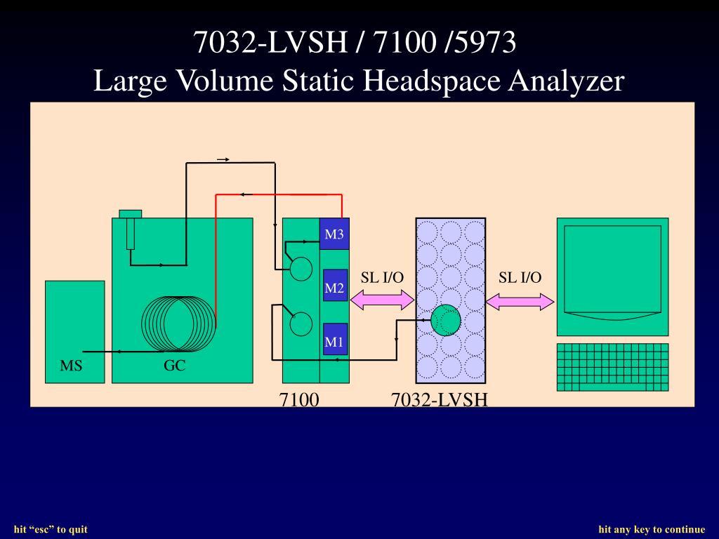 7032-LVSH / 7100 /5973