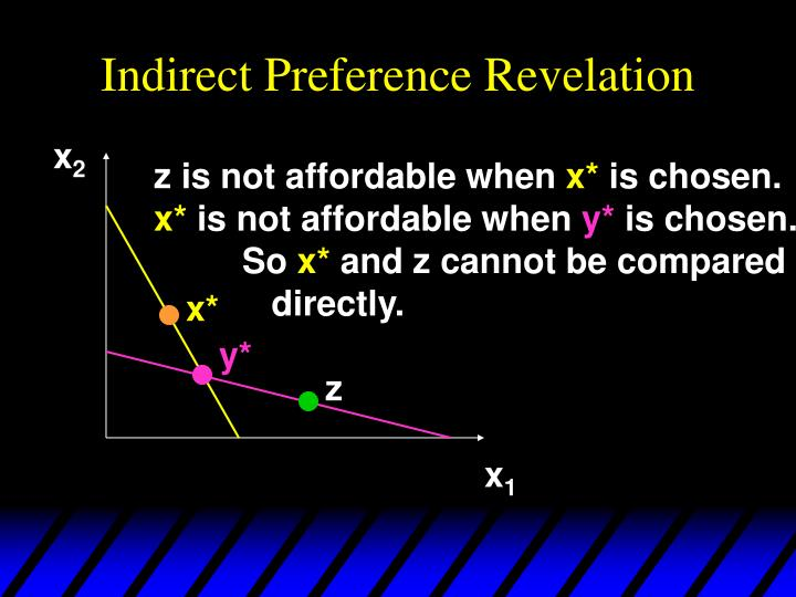 Indirect Preference Revelation