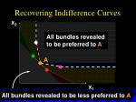 recovering indifference curves46