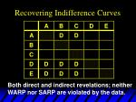 recovering indifference curves5