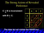 the strong axiom of revealed preference13