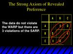 the strong axiom of revealed preference14