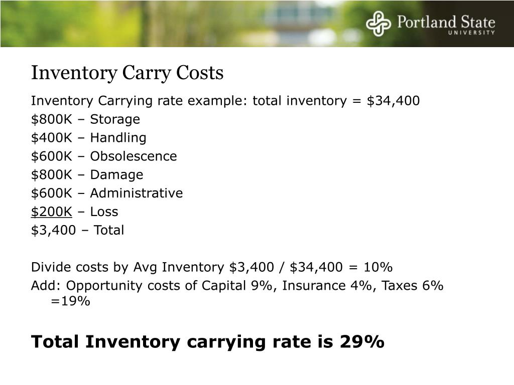 Inventory Carry Costs