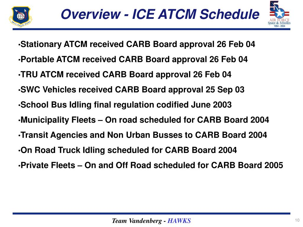 Overview - ICE ATCM Schedule