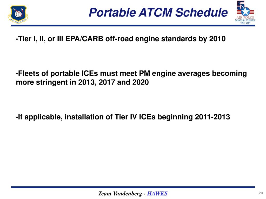 Portable ATCM Schedule
