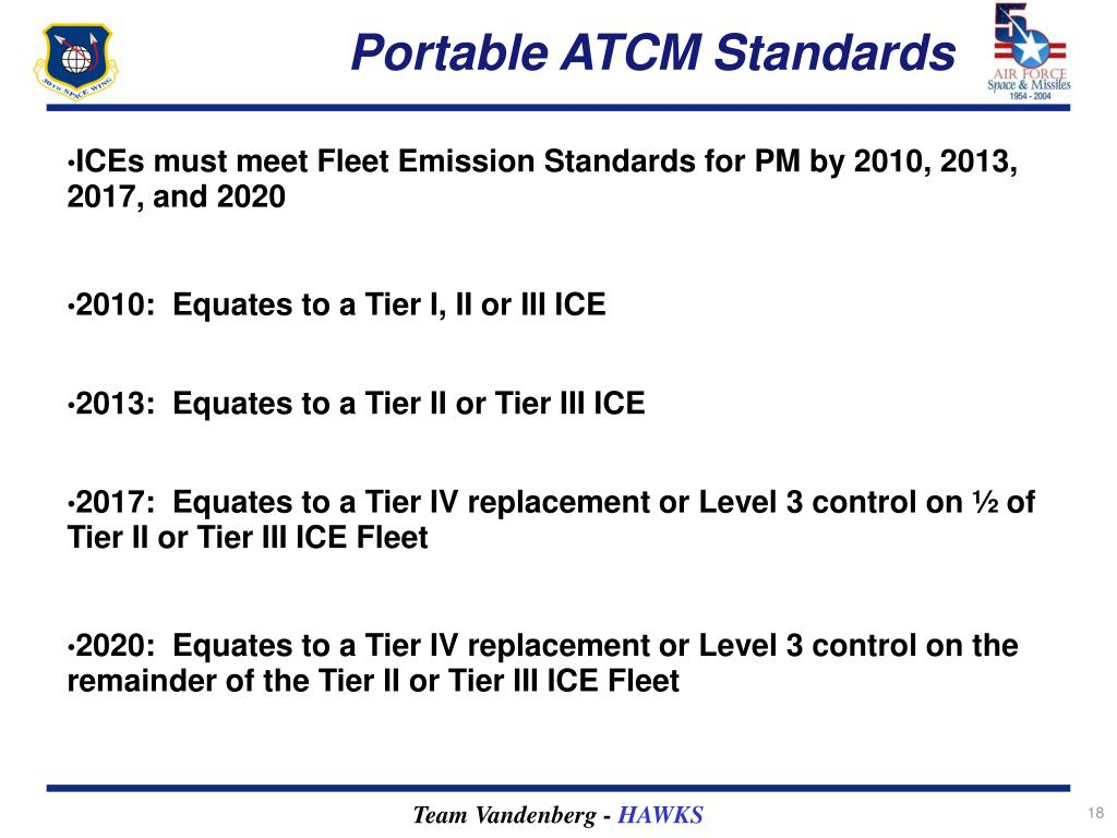Portable ATCM Standards