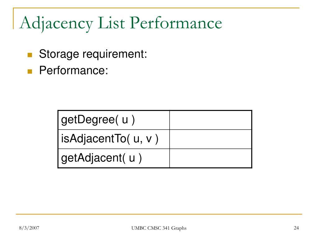 Adjacency List Performance