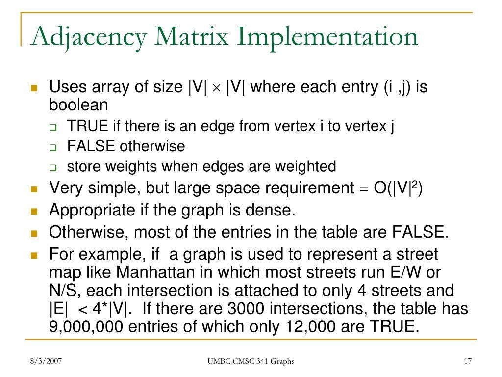 Adjacency Matrix Implementation
