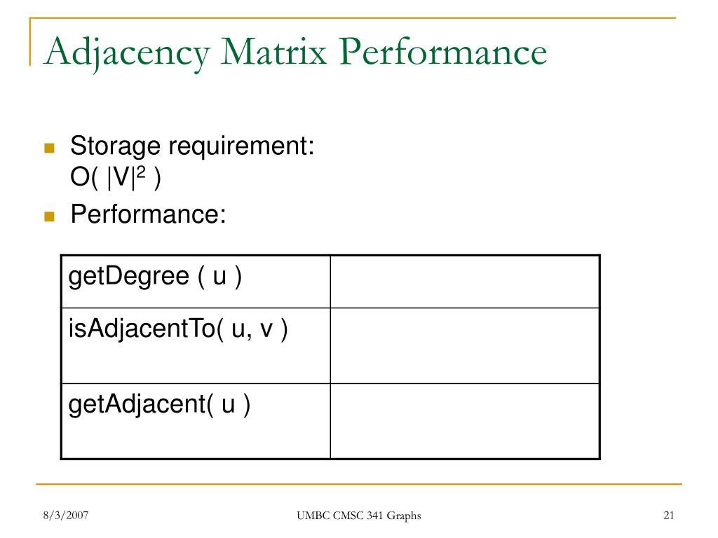 Adjacency Matrix Performance