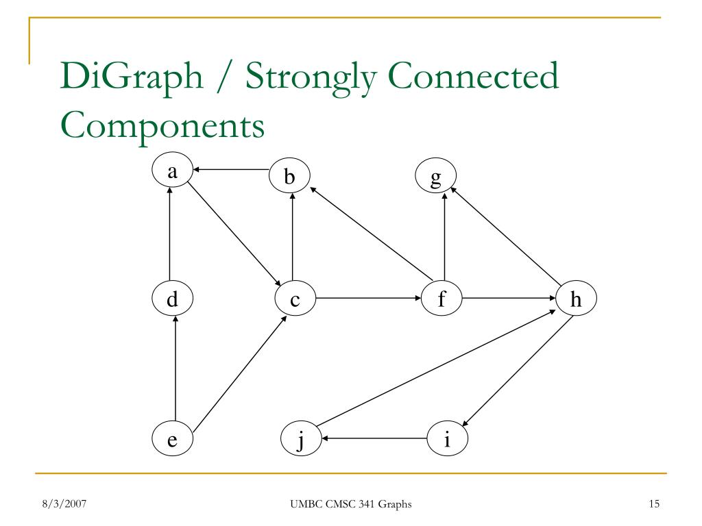 DiGraph / Strongly Connected Components