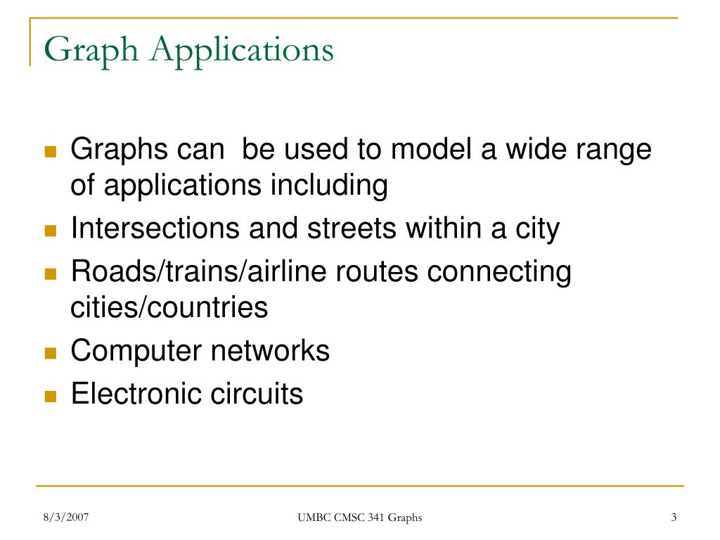 Graph Applications