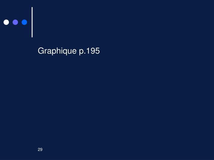 Graphique p.195