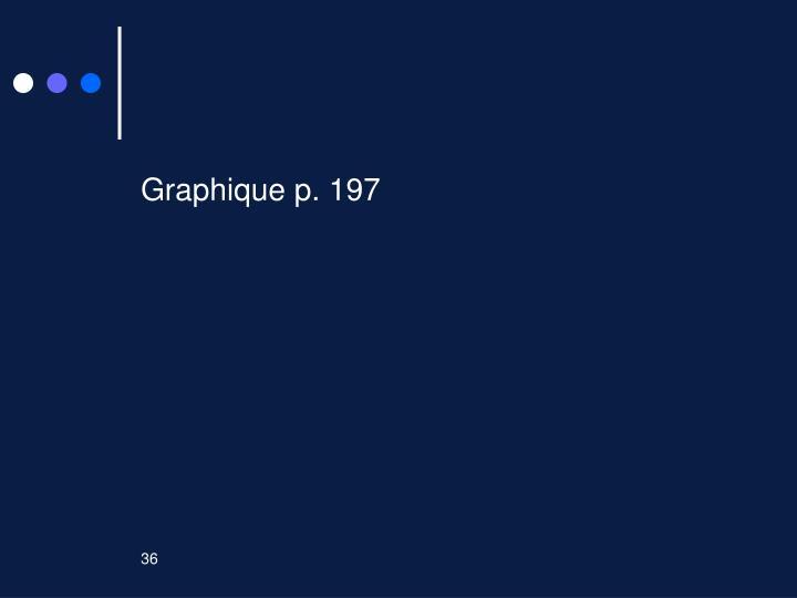 Graphique p. 197