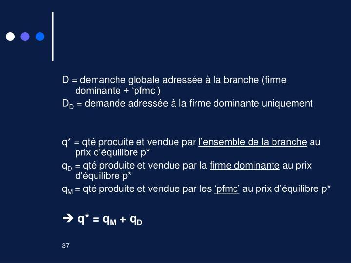D = demanche globale adressée à la branche (firme dominante + 'pfmc')