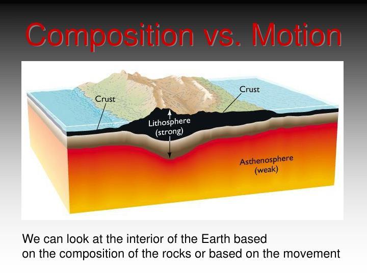 Composition vs. Motion