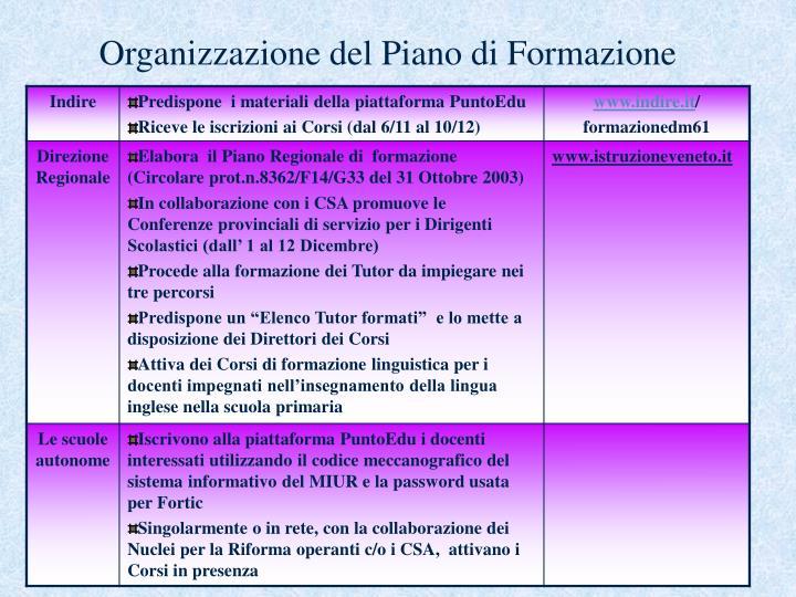 Organizzazione del Piano di Formazione