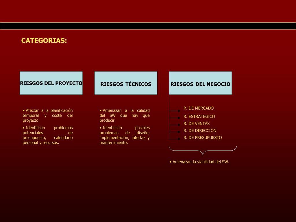 CATEGORIAS: