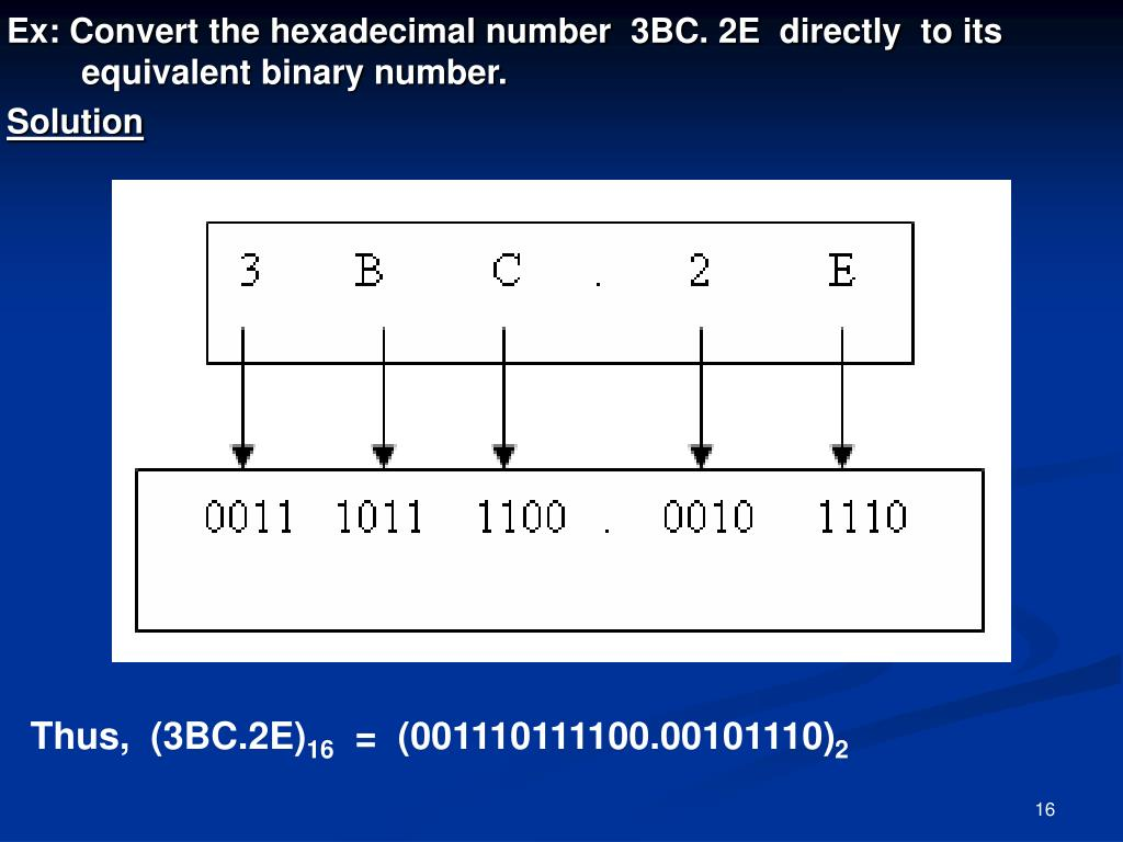 Ex: Convert the hexadecimal number  3BC. 2E  directly  to its equivalent binary number.