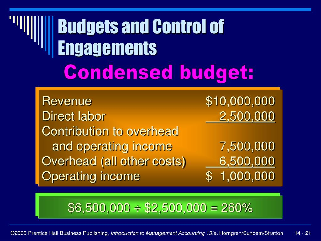 Budgets and Control of Engagements