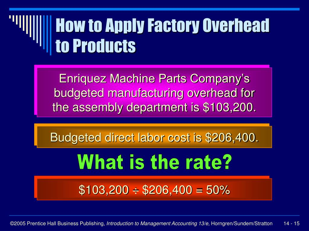 How to Apply Factory Overhead