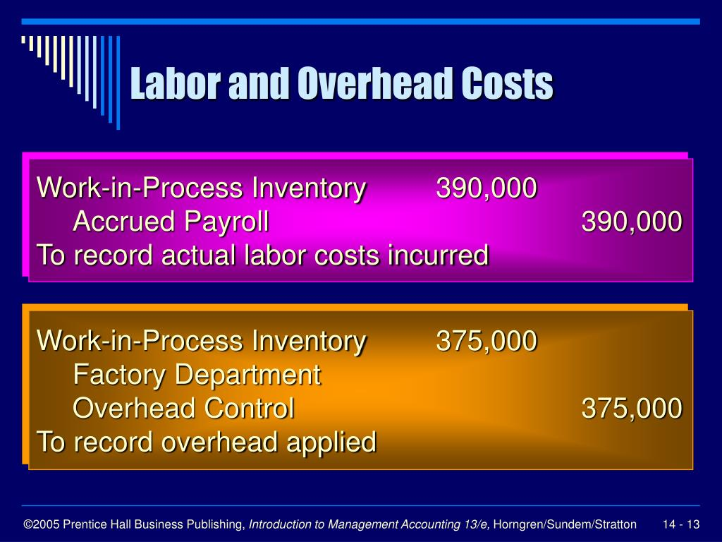 Labor and Overhead Costs