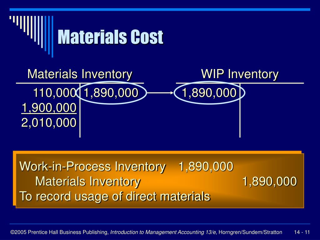Materials Inventory