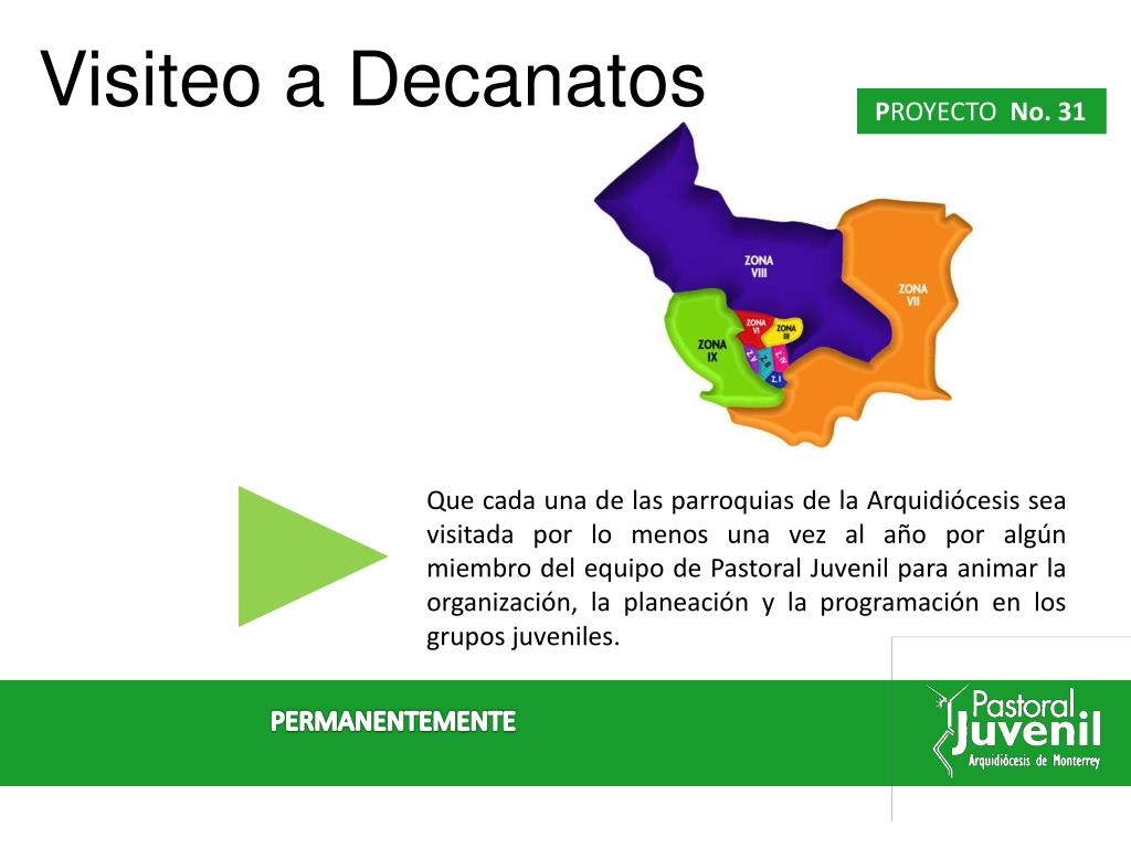 Visiteo a Decanatos