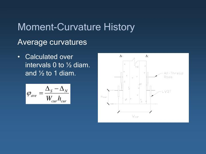 Moment-Curvature History