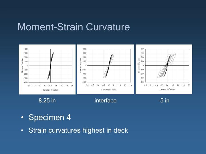 Moment-Strain Curvature