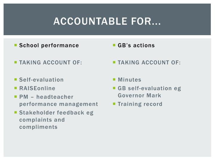 ACCOUNTABLE FOR...