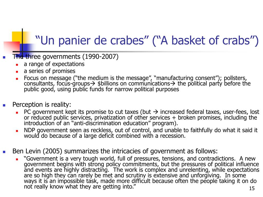 """Un panier de crabes"" (""A basket of crabs"")"