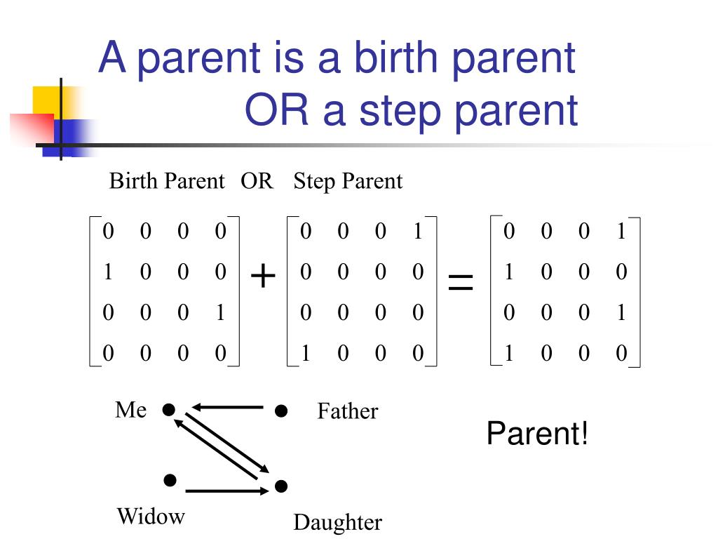 Birth Parent