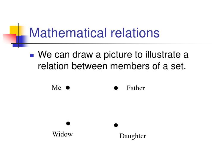 Mathematical relations2