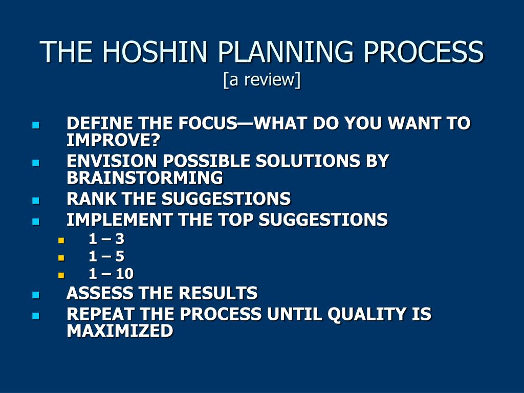 THE HOSHIN PLANNING PROCESS