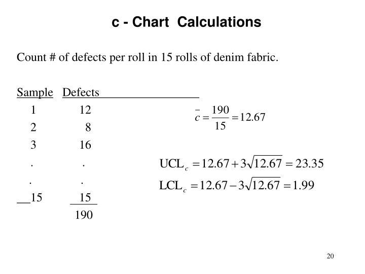 c - Chart  Calculations