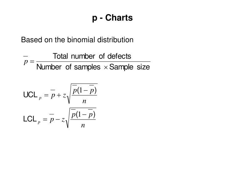 p - Charts