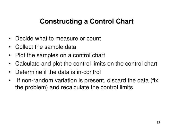 Constructing a Control Chart