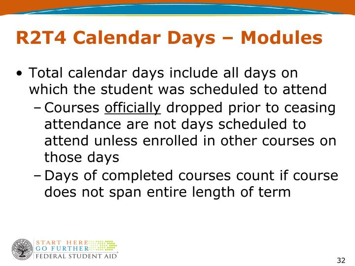 R2T4 Calendar Days – Modules
