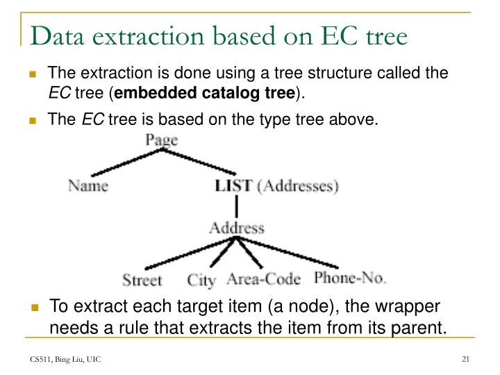 Data extraction based on EC tree