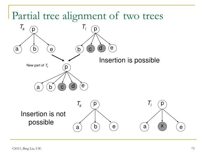 Partial tree alignment of two trees
