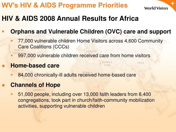 WV's HIV & AIDS Programme Priorities