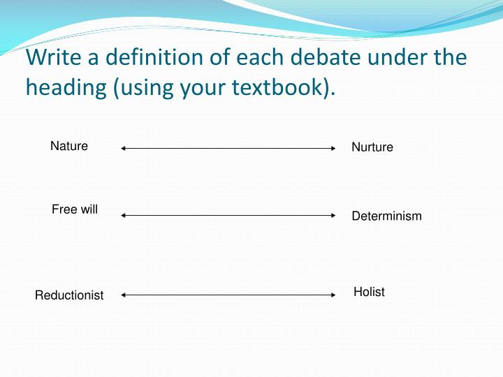 Write a definition of each debate under the heading (using your textbook).